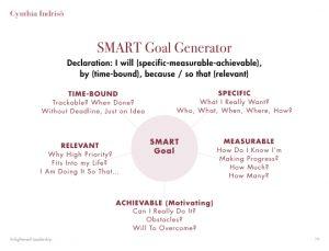 Design PPT Smart Goals Worsksheet.001